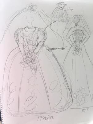 大変に雑な絵で申し訳ありません。お母様のドレスをリメイクする場合の代表的な例です。